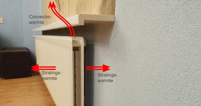 radiatorfolie-convectiewarmte-stralingswarmte
