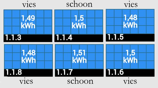 test-schoonmaken-zonnepanelen